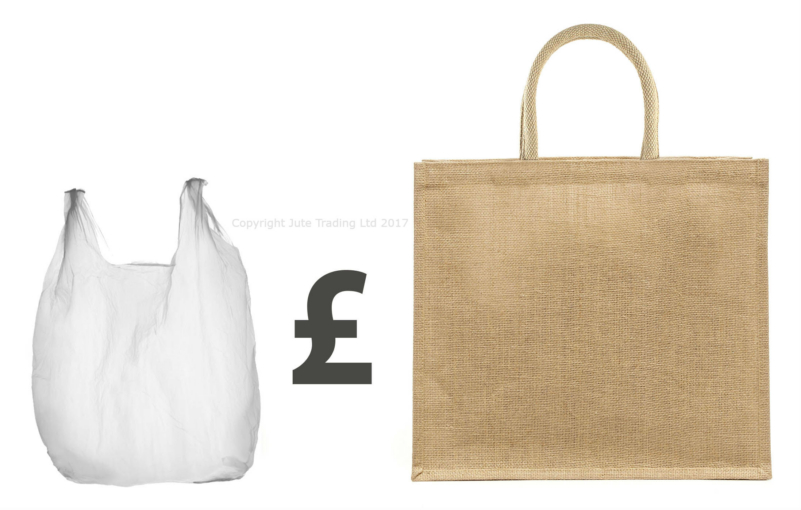 Why its cheaper to use Jute Bags